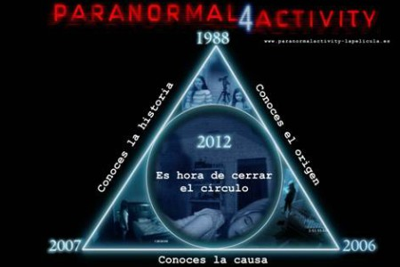 Paranormal Activity 4: recopilatorio